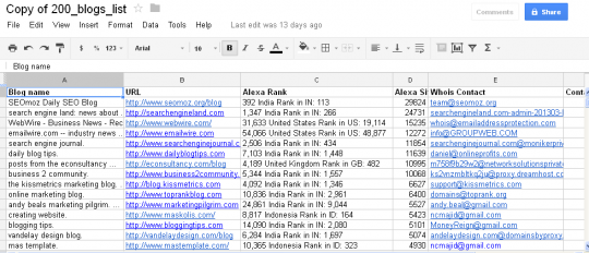 Copy of top 200 SEO blogs.
